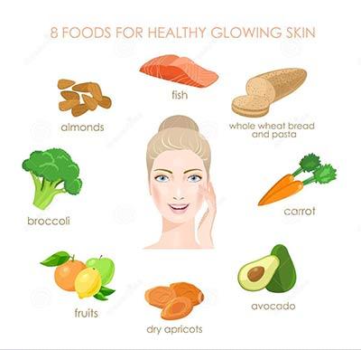 makanan-sehat-untuk-kulit